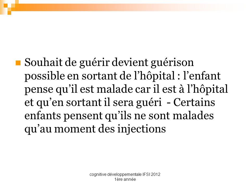 cognitive développementale IFSI 2012 1ère année Souhait de guérir devient guérison possible en sortant de lhôpital : lenfant pense quil est malade car
