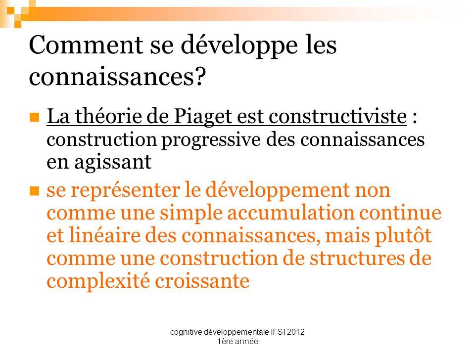 cognitive développementale IFSI 2012 1ère année Comment se développe les connaissances? La théorie de Piaget est constructiviste : construction progre