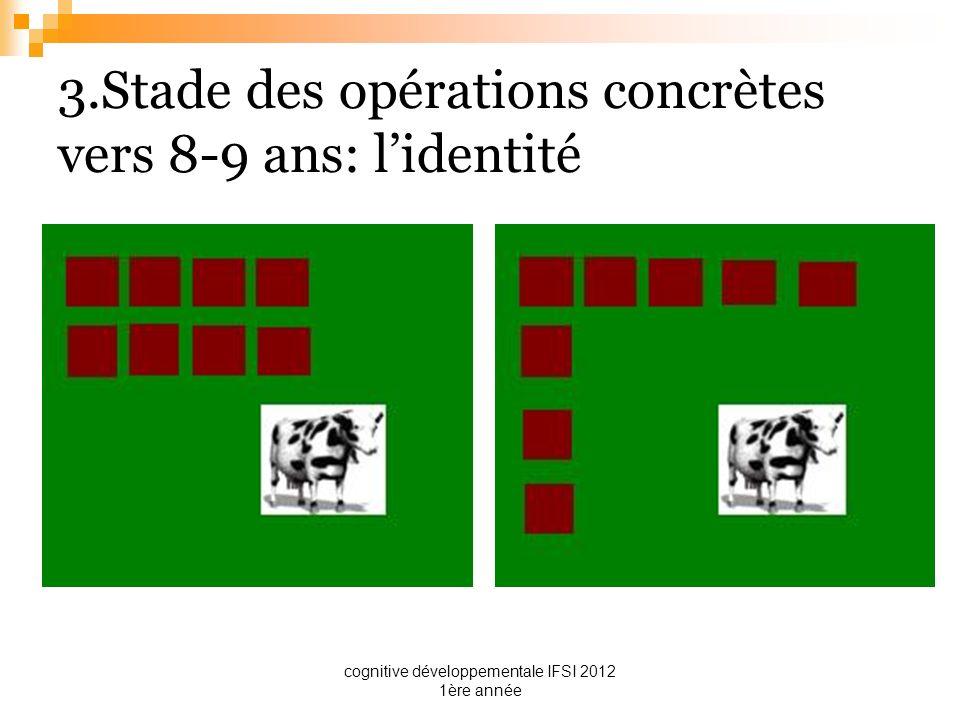 cognitive développementale IFSI 2012 1ère année 3.Stade des opérations concrètes vers 8-9 ans: lidentité