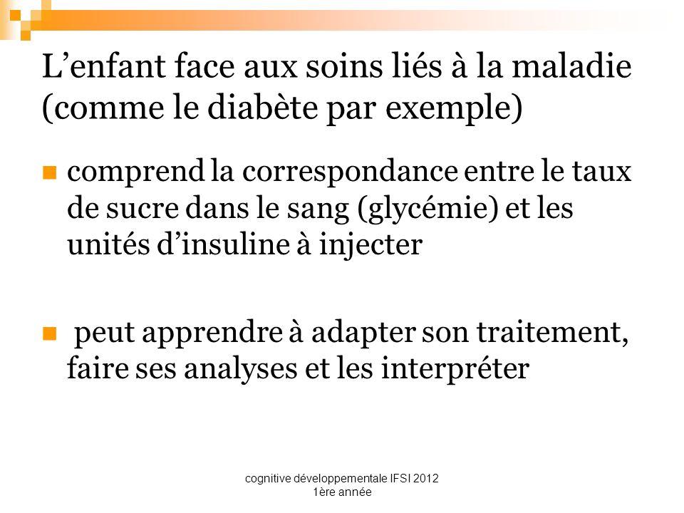 cognitive développementale IFSI 2012 1ère année Lenfant face aux soins liés à la maladie (comme le diabète par exemple) comprend la correspondance ent
