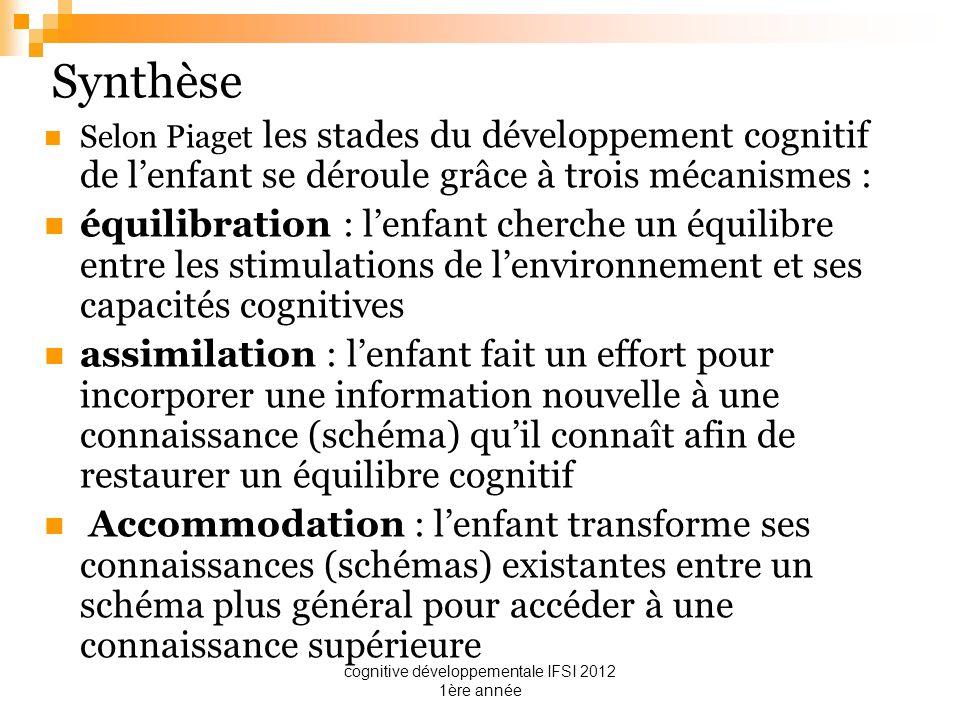 cognitive développementale IFSI 2012 1ère année Synthèse Selon Piaget les stades du développement cognitif de lenfant se déroule grâce à trois mécanis
