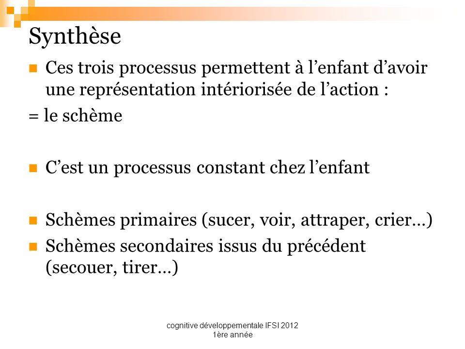 cognitive développementale IFSI 2012 1ère année Synthèse Ces trois processus permettent à lenfant davoir une représentation intériorisée de laction :