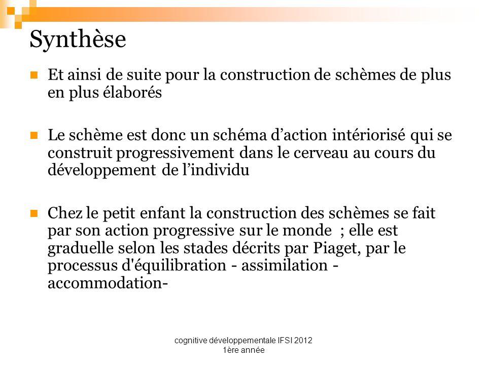 cognitive développementale IFSI 2012 1ère année Synthèse Et ainsi de suite pour la construction de schèmes de plus en plus élaborés Le schème est donc
