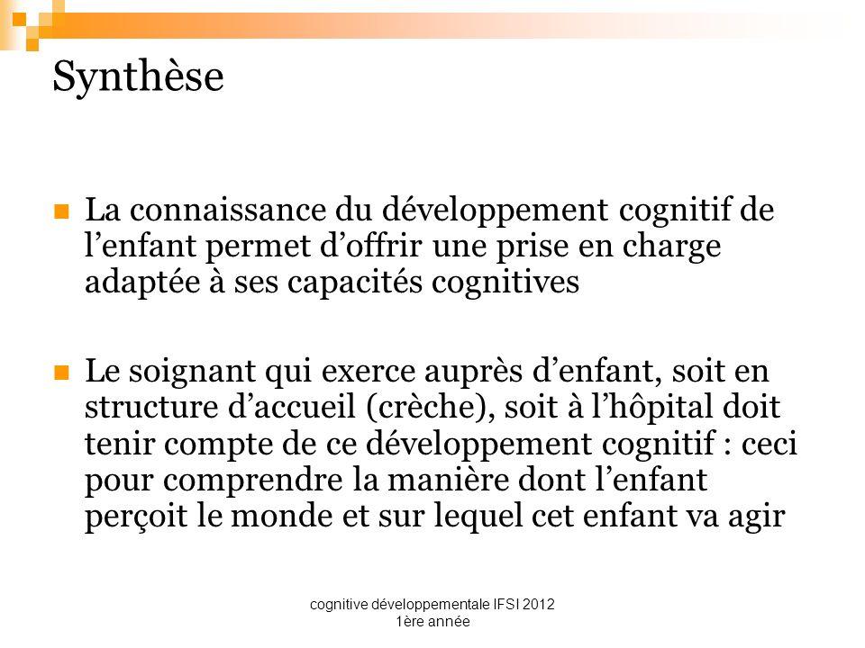 cognitive développementale IFSI 2012 1ère année Synthèse La connaissance du développement cognitif de lenfant permet doffrir une prise en charge adapt