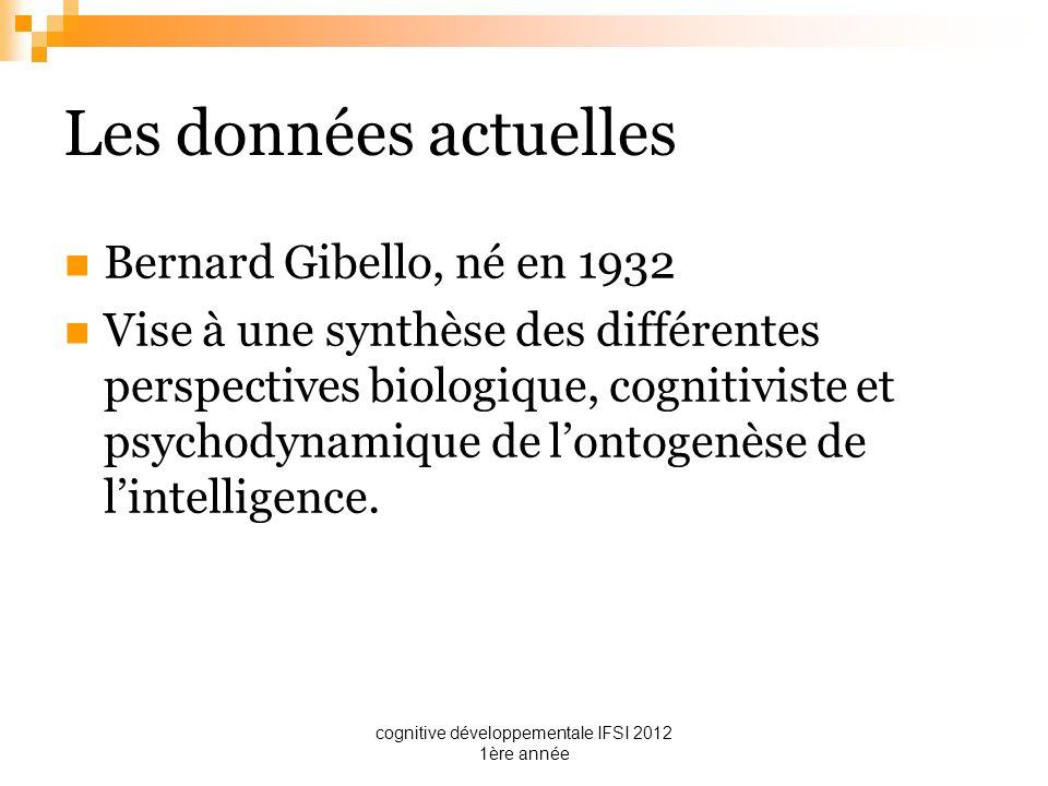 cognitive développementale IFSI 2012 1ère année Les données actuelles Bernard Gibello, né en 1932 Vise à une synthèse des différentes perspectives bio