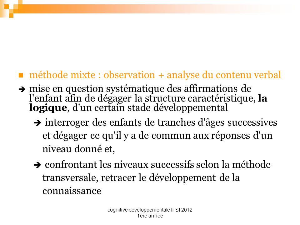 cognitive développementale IFSI 2012 1ère année méthode mixte : observation + analyse du contenu verbal mise en question systématique des affirmations