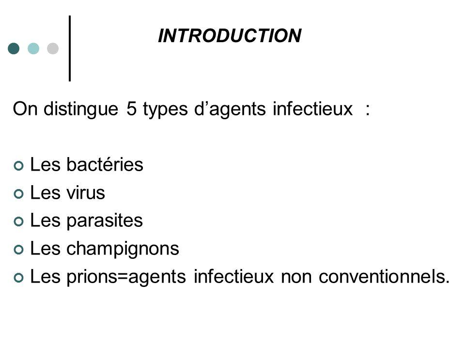 INTRODUCTION On distingue 5 types dagents infectieux : Les bactéries Les virus Les parasites Les champignons Les prions=agents infectieux non conventi