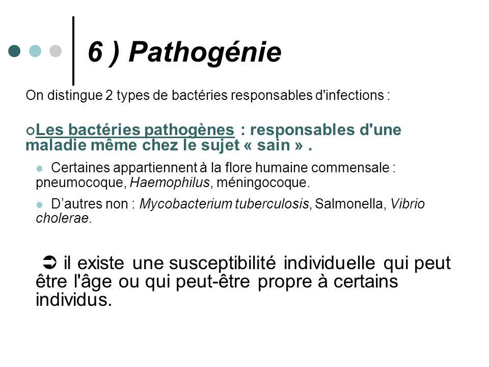 On distingue 2 types de bactéries responsables d'infections : Les bactéries pathogènes : responsables d'une maladie même chez le sujet « sain ». Certa