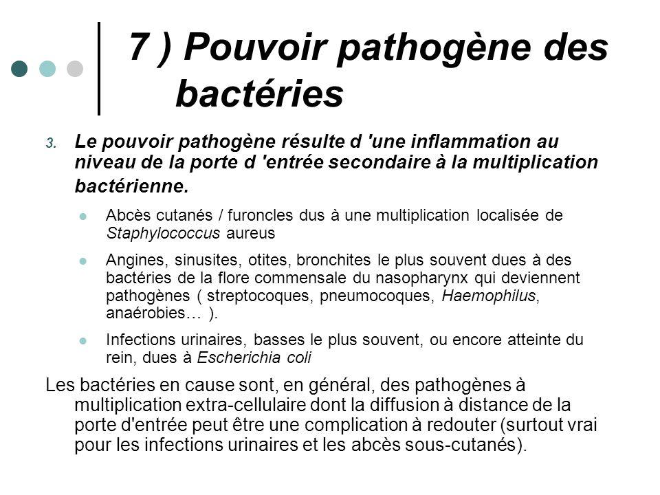 3. Le pouvoir pathogène résulte d 'une inflammation au niveau de la porte d 'entrée secondaire à la multiplication bactérienne. Abcès cutanés / furonc