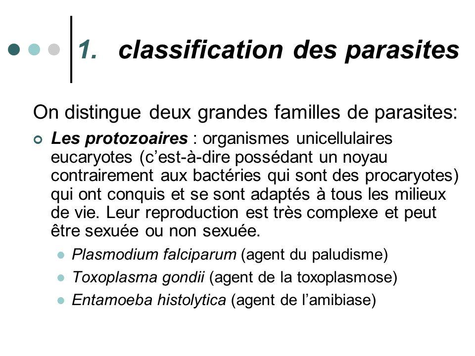 1.classification des parasites On distingue deux grandes familles de parasites: Les protozoaires : organismes unicellulaires eucaryotes (cest-à-dire p