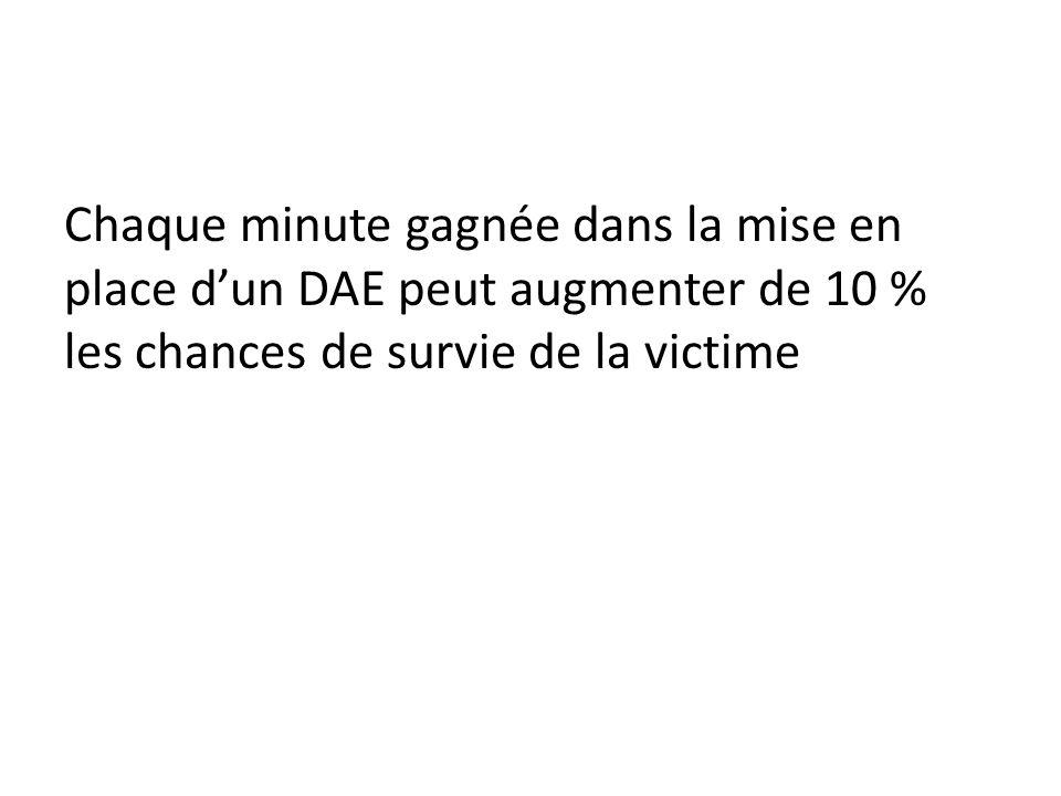 Chaque minute gagnée dans la mise en place dun DAE peut augmenter de 10 % les chances de survie de la victime