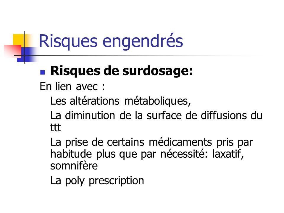 Risques engendrés Risques de surdosage: En lien avec : Les altérations métaboliques, La diminution de la surface de diffusions du ttt La prise de cert