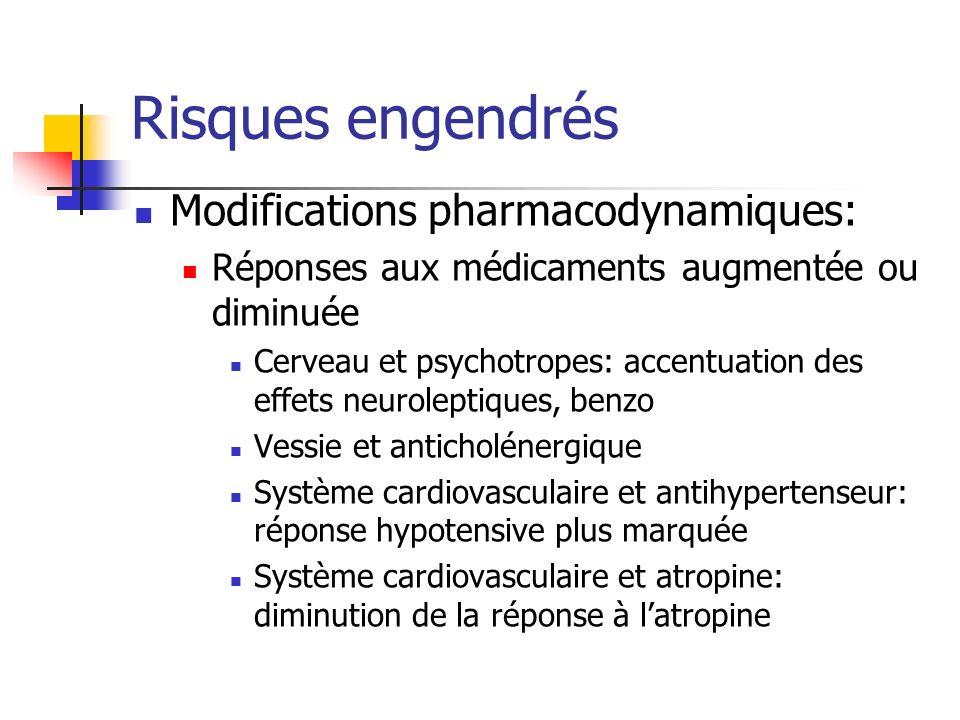 Risques engendrés Modifications pharmacodynamiques: Réponses aux médicaments augmentée ou diminuée Cerveau et psychotropes: accentuation des effets ne