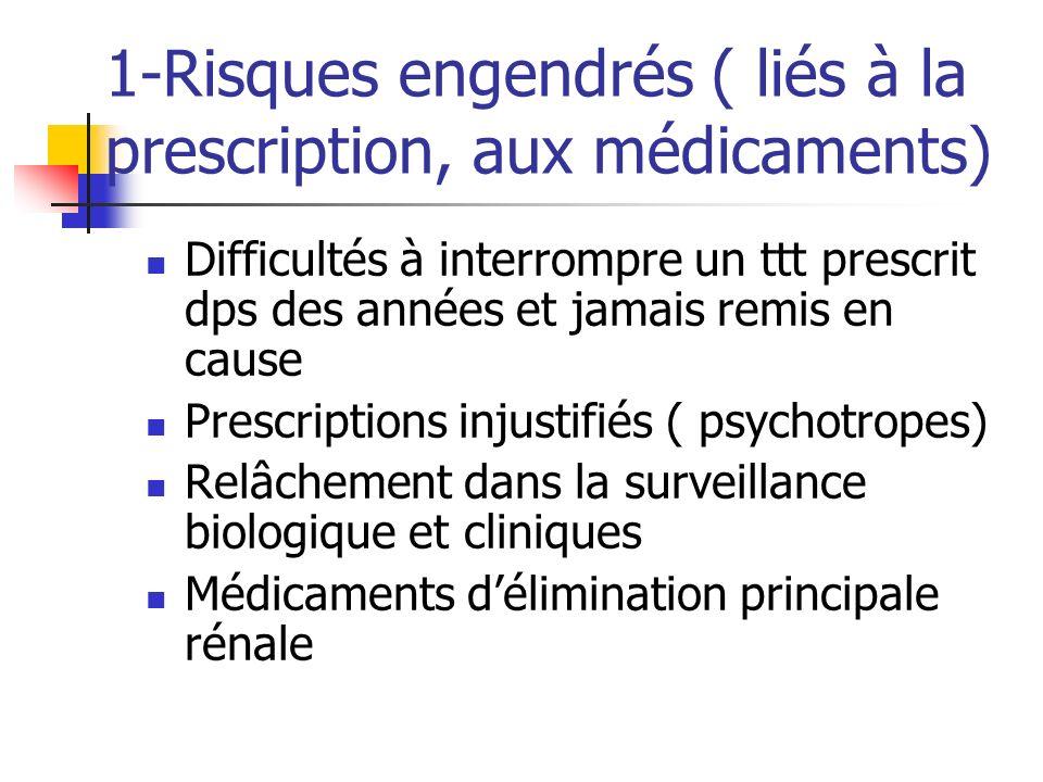 1-Risques engendrés ( liés à la prescription, aux médicaments) Difficultés à interrompre un ttt prescrit dps des années et jamais remis en cause Presc