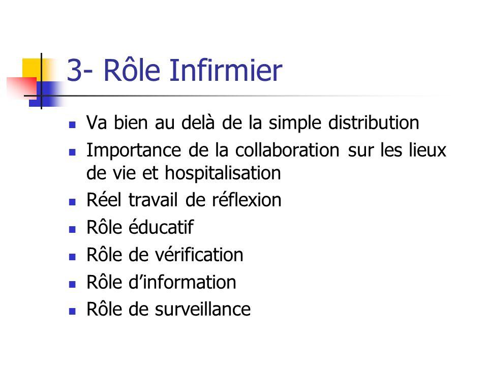 3- Rôle Infirmier Va bien au delà de la simple distribution Importance de la collaboration sur les lieux de vie et hospitalisation Réel travail de réf