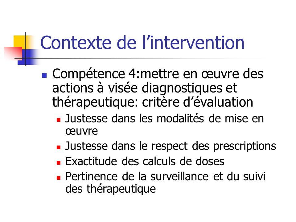 Contexte de lintervention Compétence 4:mettre en œuvre des actions à visée diagnostiques et thérapeutique: critère dévaluation Justesse dans les modal