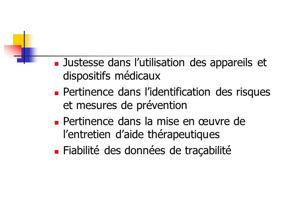 Justesse dans lutilisation des appareils et dispositifs médicaux Pertinence dans lidentification des risques et mesures de prévention Pertinence dans