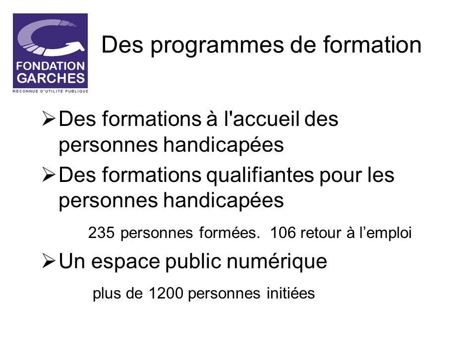 Des programmes de formation Des formations à l'accueil des personnes handicapées Des formations qualifiantes pour les personnes handicapées 235 person