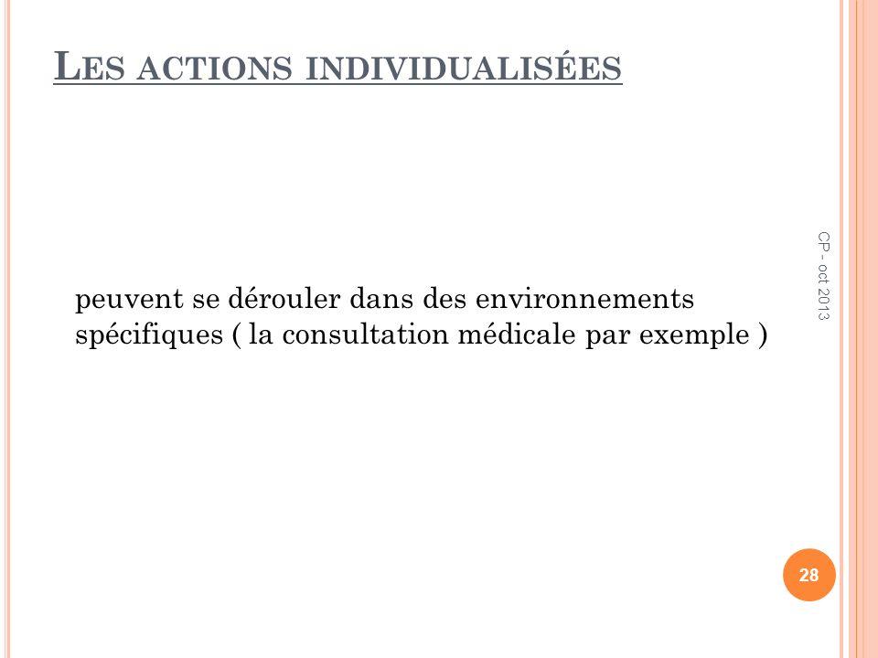 L ES ACTIONS INDIVIDUALISÉES peuvent se dérouler dans des environnements spécifiques ( la consultation médicale par exemple ) CP - oct 2013 28