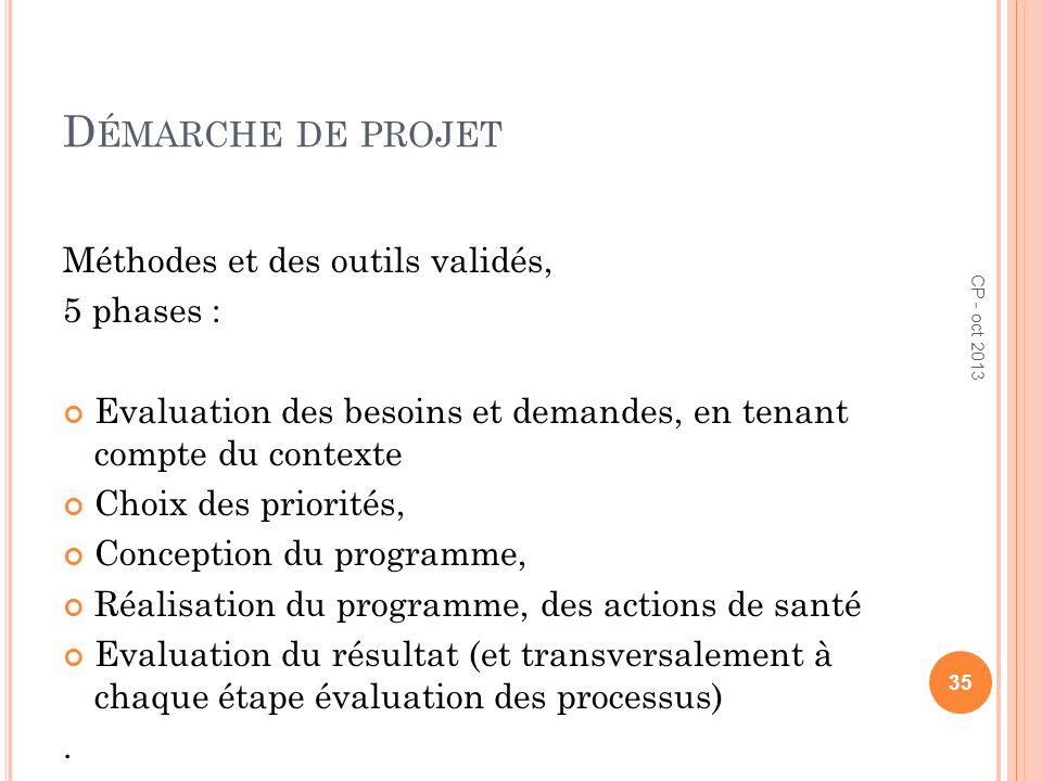 D ÉMARCHE DE PROJET Méthodes et des outils validés, 5 phases : Evaluation des besoins et demandes, en tenant compte du contexte Choix des priorités, C