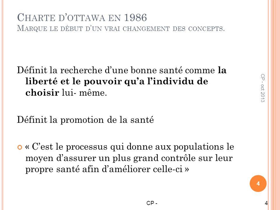 C HARTE D OTTAWA EN 1986 M ARQUE LE DÉBUT D UN VRAI CHANGEMENT DES CONCEPTS. Définit la recherche dune bonne santé comme la liberté et le pouvoir qua