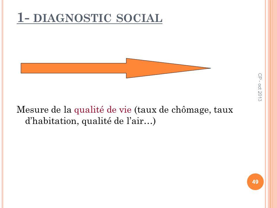 1- DIAGNOSTIC SOCIAL Mesure de la qualité de vie (taux de chômage, taux dhabitation, qualité de lair…) 49 CP - oct 2013