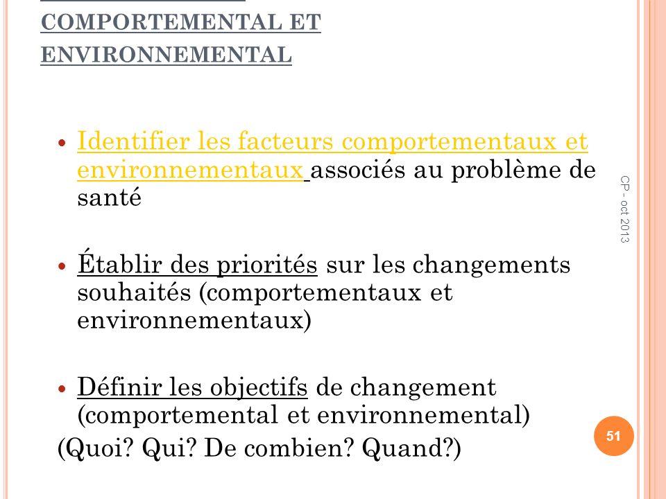 3- D IAGNOSTICS COMPORTEMENTAL ET ENVIRONNEMENTAL Identifier les facteurs comportementaux et environnementaux associés au problème de santé Établir de