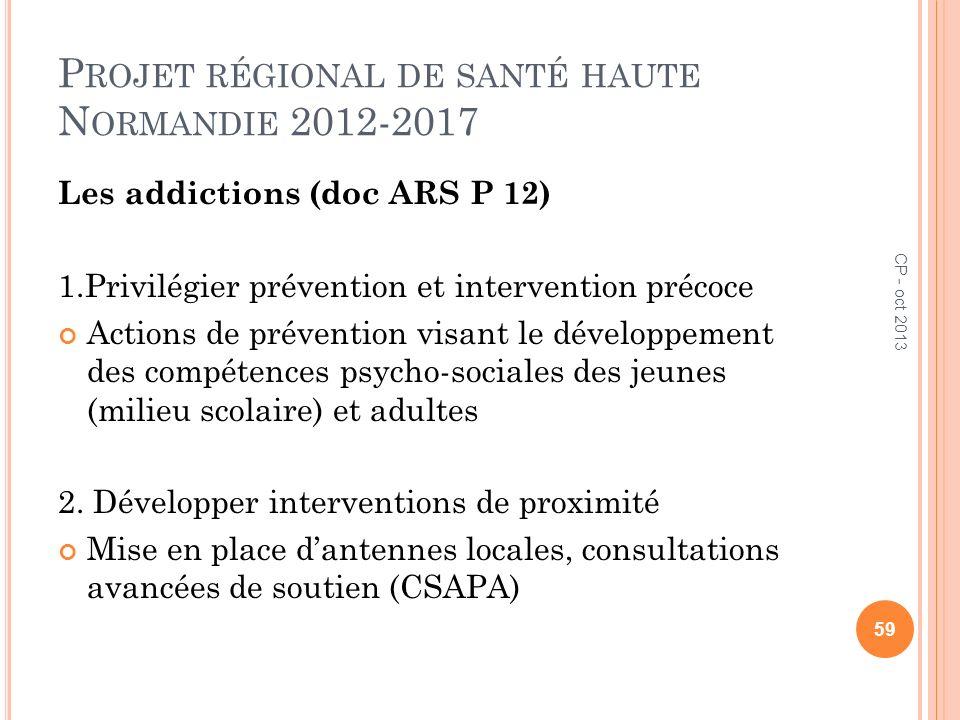 P ROJET RÉGIONAL DE SANTÉ HAUTE N ORMANDIE 2012-2017 Les addictions (doc ARS P 12) 1.Privilégier prévention et intervention précoce Actions de prévent