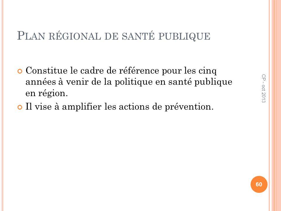 P LAN RÉGIONAL DE SANTÉ PUBLIQUE Constitue le cadre de référence pour les cinq années à venir de la politique en santé publique en région. Il vise à a