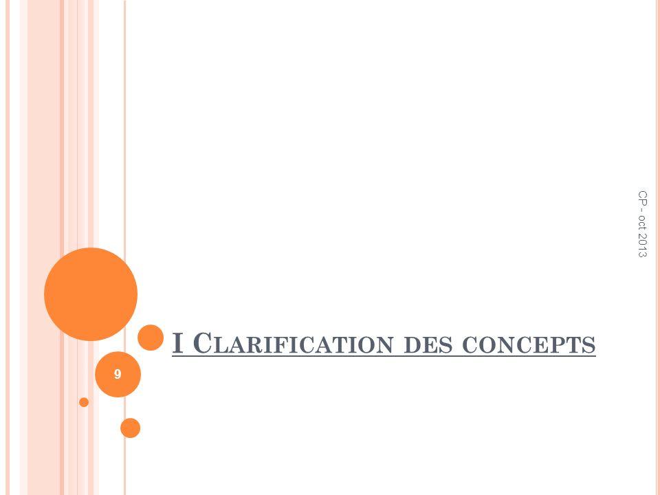 2- DIAGNOSTIC ÉPIDÉMIOLOGIQUE : Identification des problèmes de santé liés aux problèmes sociaux (Épidémiologie descriptive et analytique) 50 CP - oct 2013