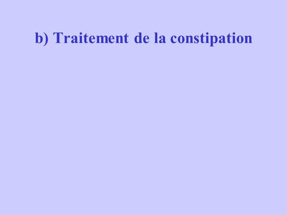 b) Traitement de la constipation