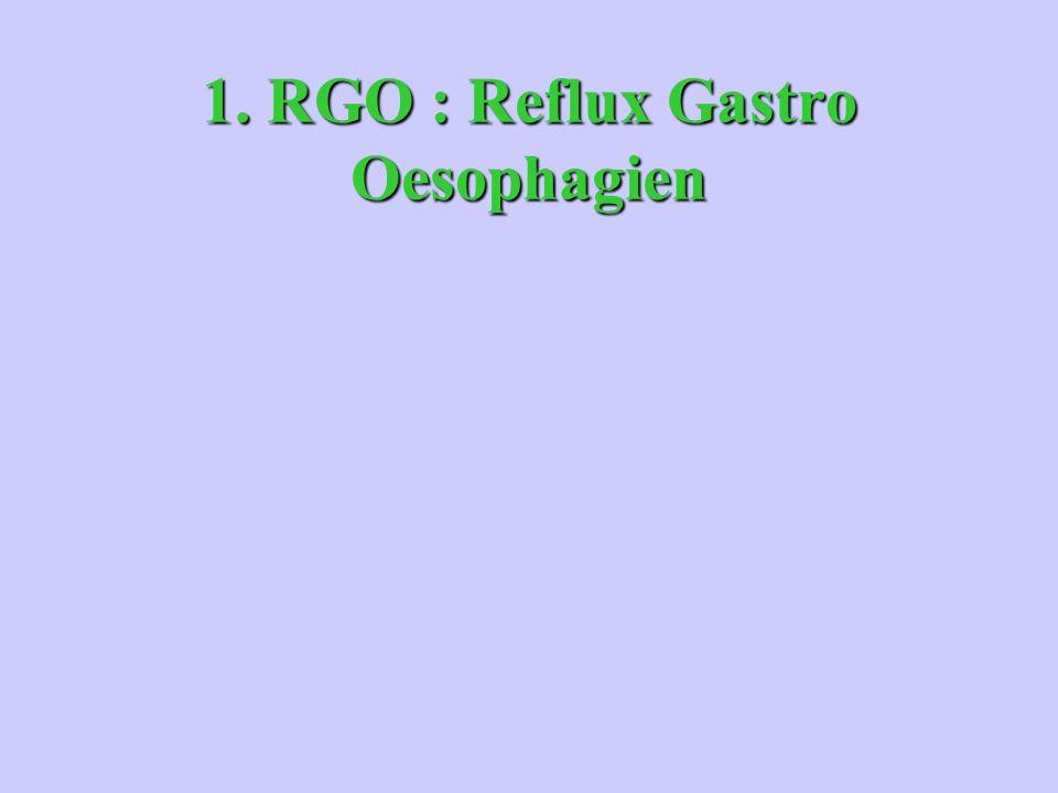 1. RGO : Reflux Gastro Oesophagien