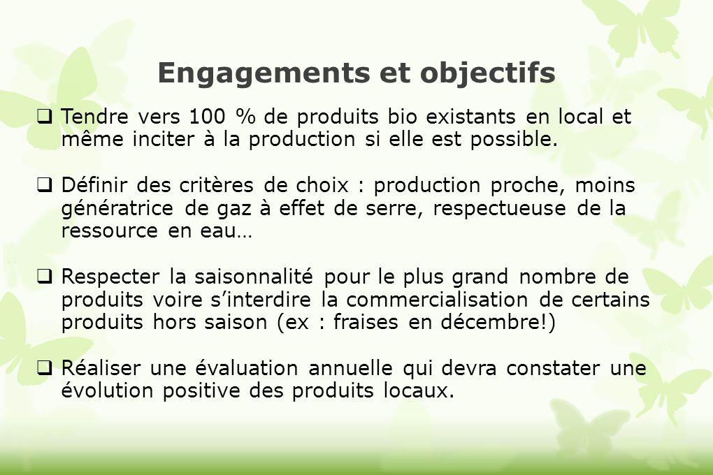 Engagements et objectifs Tendre vers 100 % de produits bio existants en local et même inciter à la production si elle est possible. Définir des critèr