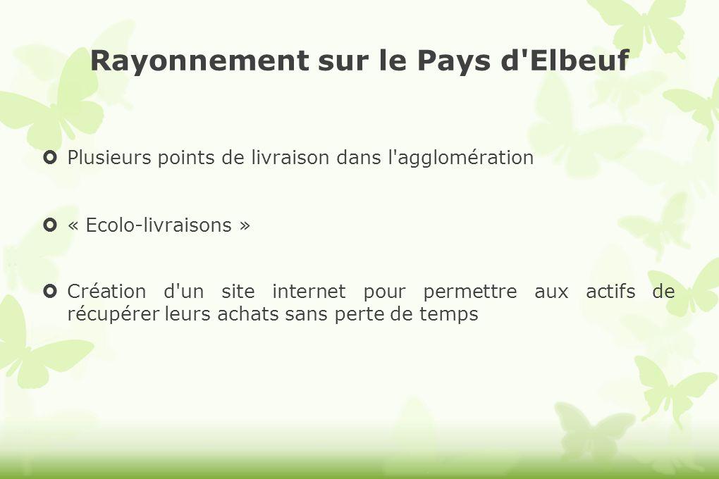 Rayonnement sur le Pays d'Elbeuf Plusieurs points de livraison dans l'agglomération « Ecolo-livraisons » Création d'un site internet pour permettre au