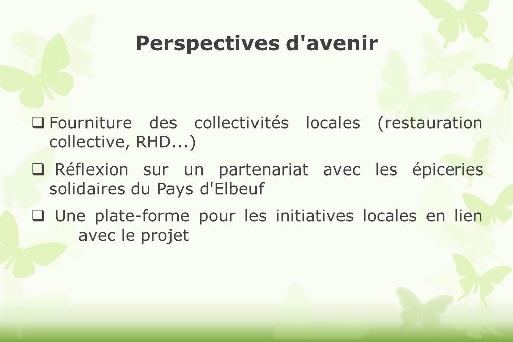 Perspectives d'avenir Fourniture des collectivités locales (restauration collective, RHD...) Réflexion sur un partenariat avec les épiceries solidaire