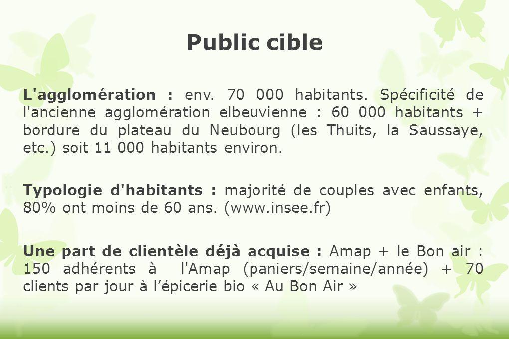 Public cible L'agglomération : env. 70 000 habitants. Spécificité de l'ancienne agglomération elbeuvienne : 60 000 habitants + bordure du plateau du N