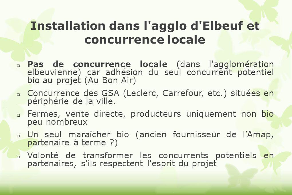 Installation dans l'agglo d'Elbeuf et concurrence locale Pas de concurrence locale (dans l'agglomération elbeuvienne) car adhésion du seul concurrent
