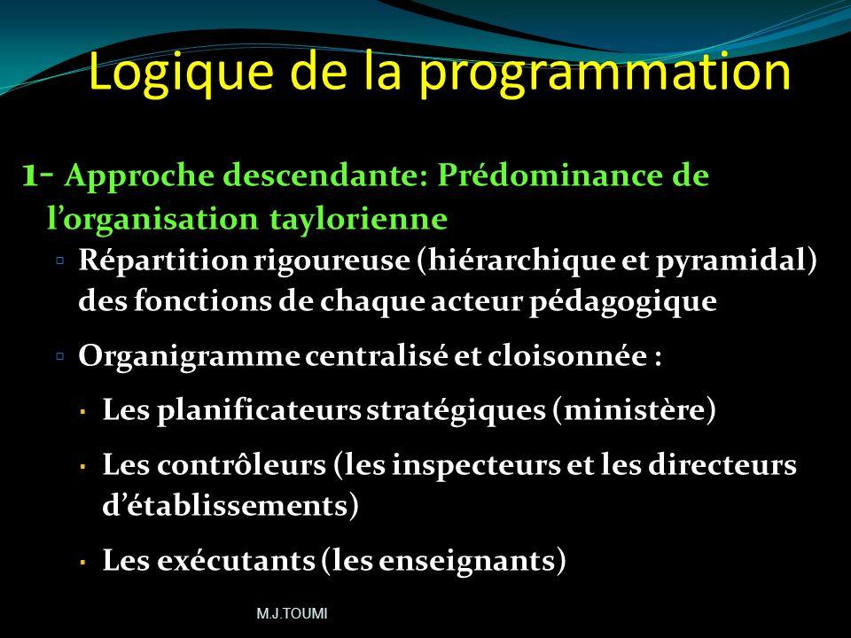 Logique de la programmation Cette approche se distingue par un certain nombre de caractéristiques dont linsistance sur le produit final au détriment d