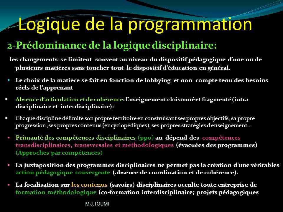 Logique de la programmation 1- Approche descendante: Prédominance de lorganisation taylorienne Répartition rigoureuse (hiérarchique et pyramidal) des