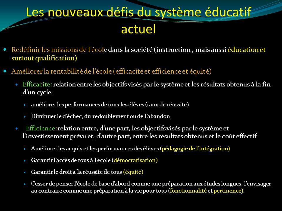 Aujourdhui: Nécessité pour lécole daccompagner cette mutation socio-économique de la société Feu Hassan II avait déclaré, en mars 1999, que « Le systè
