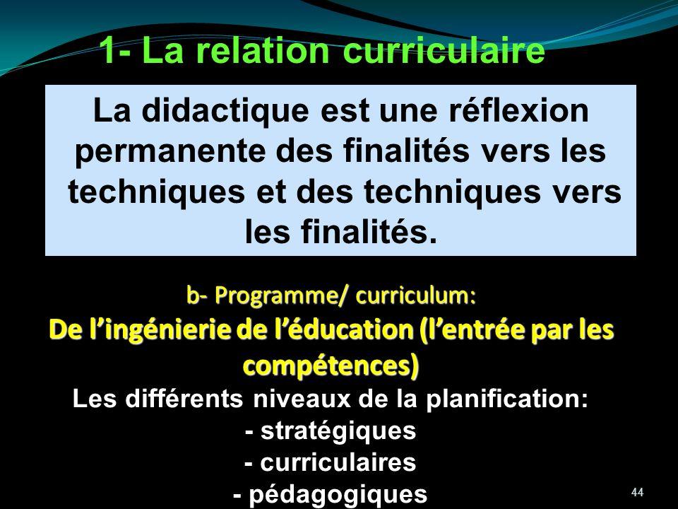 II- La logique de la planification: le curriculum 2- Logique dapprentissage (suite) Centration sur les besoins effectives de lapprenant (apprentissage