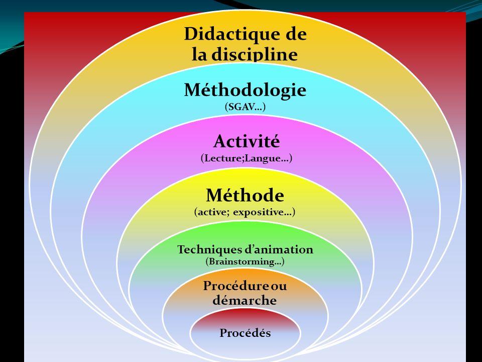 M.J.TOUMI Des outils didactiques (manuels scolaires? guides…) Une compétence et des objectifs dapprentissage Des contenus ( savoirs+ savoir-faire+ sav