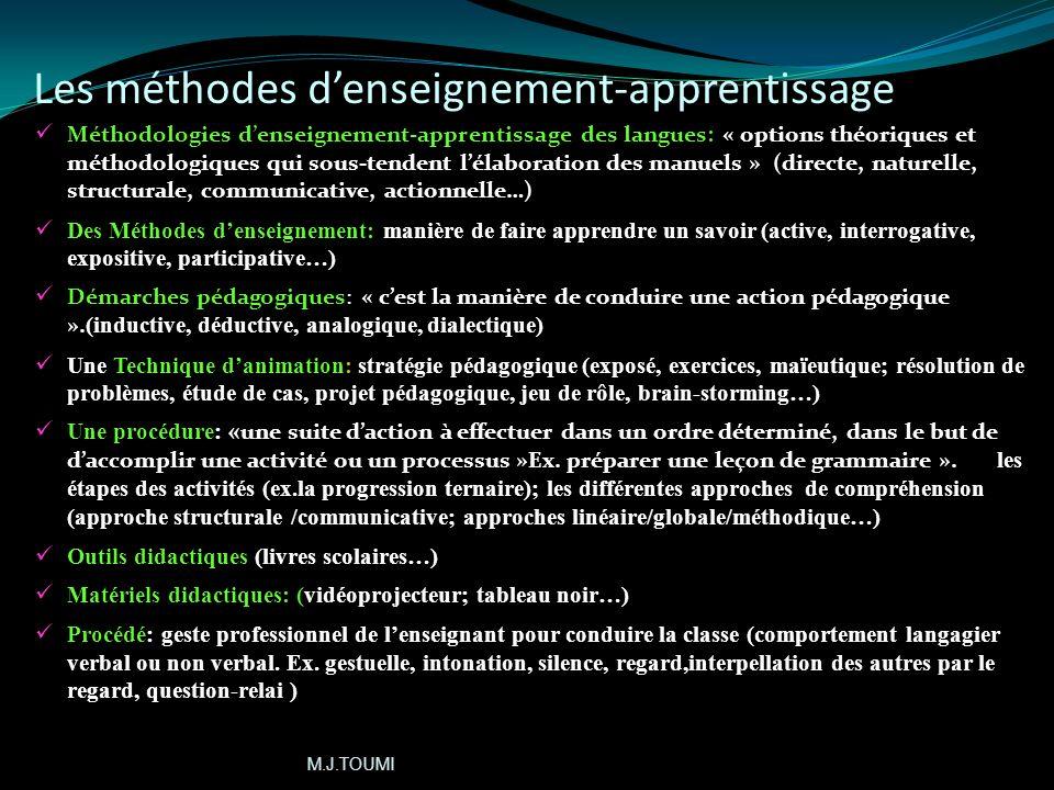 M.J.TOUMI47 Didactique de la discipline Méthodologie (SGAV…) Activité (Lecture;Langue…) Méthode (active; expositive…) Techniques danimation (Brainstor