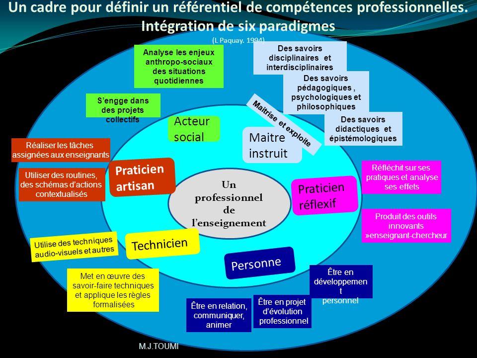 Le curriculum peut être considéré comme étant « un ensemble déléments qui, articulés efficacement entre eux, permettent dopérationnaliser un plan daction pédagogique au sein dun système éducatif.