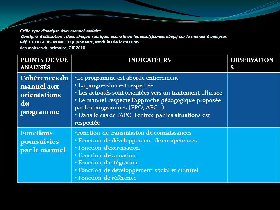CRITERESINDICATEURSOuiNon En partie INTEGRATION DE LENSEIGNEME NT Le manuel intègre-t-il les différentes ressources dapprentissage (savoirs+savoir-fai