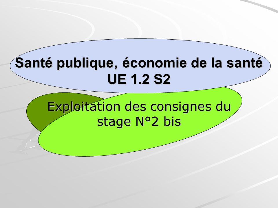 Santé publique, économie de la santé UE 1.2 S2 Exploitation des consignes du stage N°2 bis