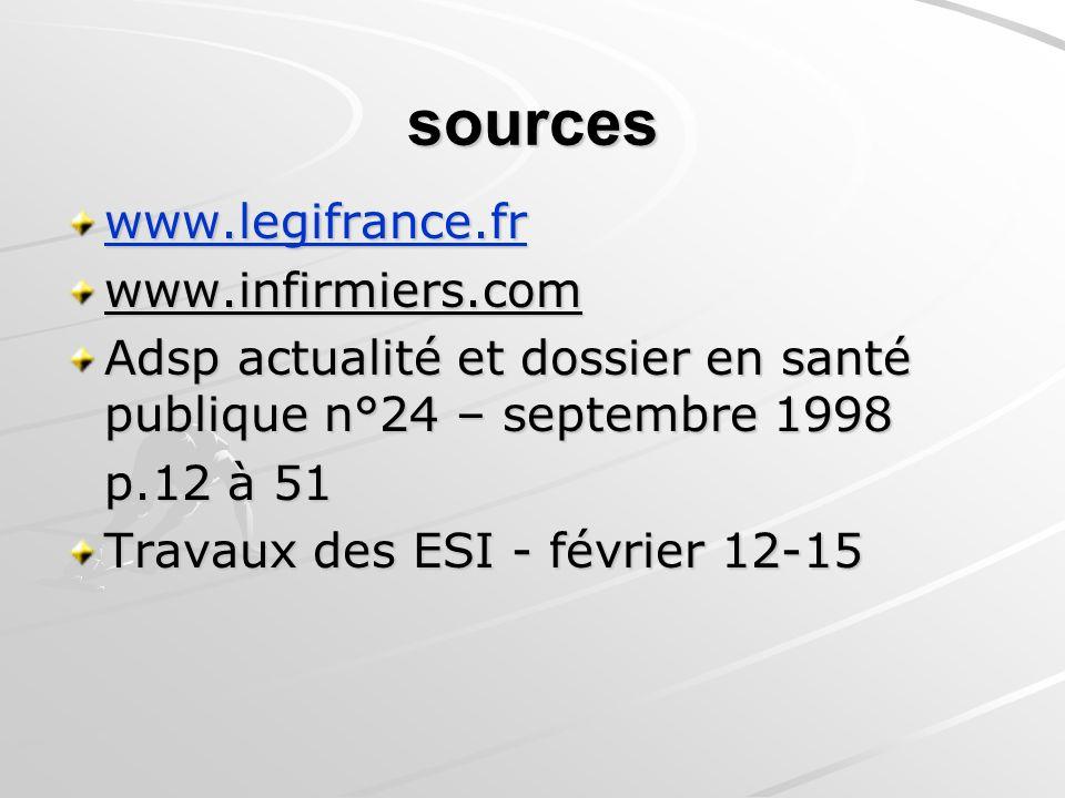 sources www.legifrance.fr www.infirmiers.com Adsp actualité et dossier en santé publique n°24 – septembre 1998 p.12 à 51 Travaux des ESI - février 12-