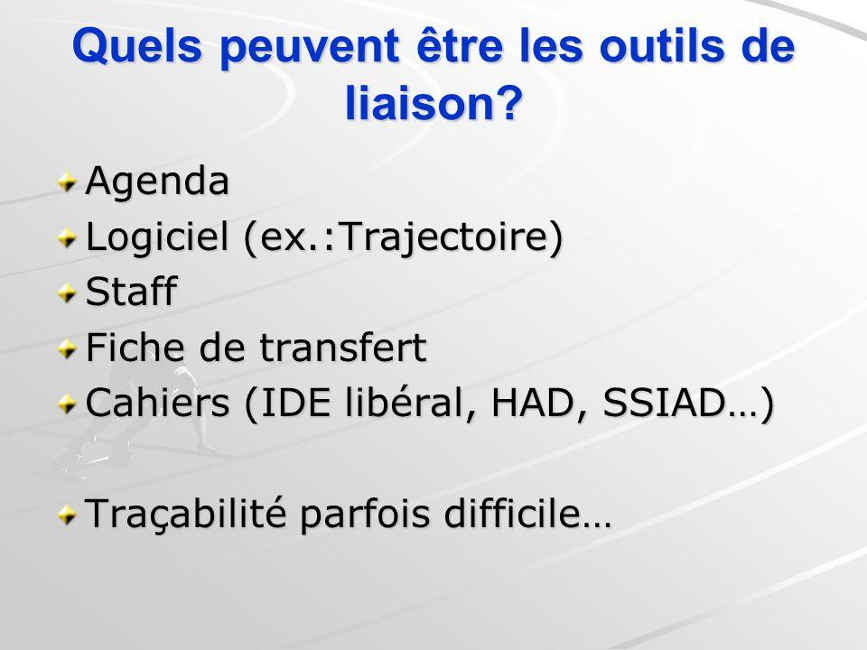 Quels peuvent être les outils de liaison? Agenda Logiciel (ex.:Trajectoire) Staff Fiche de transfert Cahiers (IDE libéral, HAD, SSIAD…) Traçabilité pa