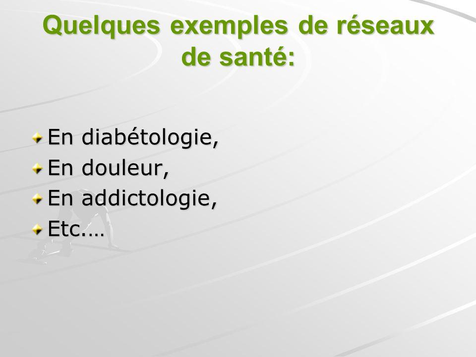 Quelques exemples de réseaux de santé: En diabétologie, En douleur, En addictologie, Etc.…