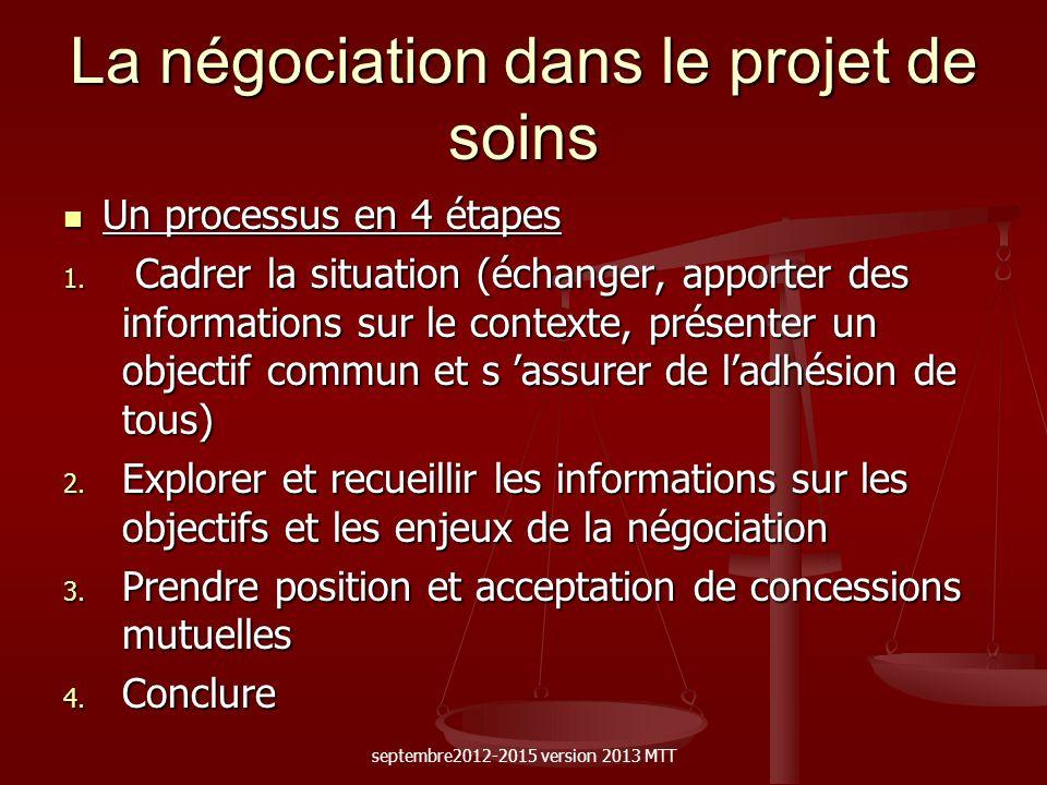 La négociation dans le projet de soins Un processus en 4 étapes Un processus en 4 étapes 1. Cadrer la situation (échanger, apporter des informations s